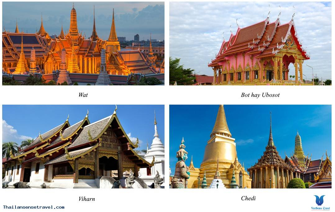 Giải thích những thuật ngữ về kiến trúc đền thờ Phật giáo ở Thái Lan. - Ảnh 1